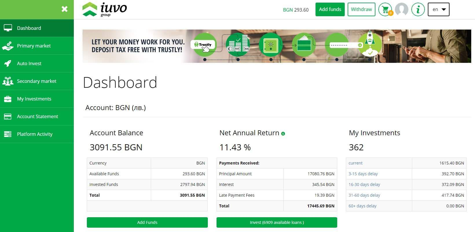 Iuvo Group account overview