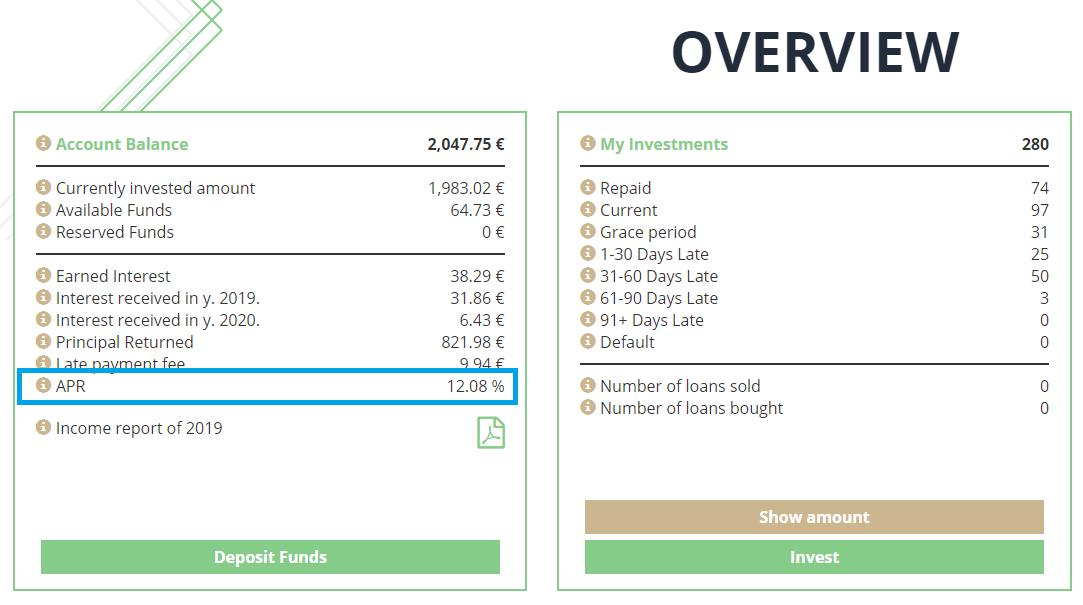 Pelnas konfidencialus bitkoinas kaip galite investuoti į bitcoin kuo šiandien prekiauja bitkoinai?