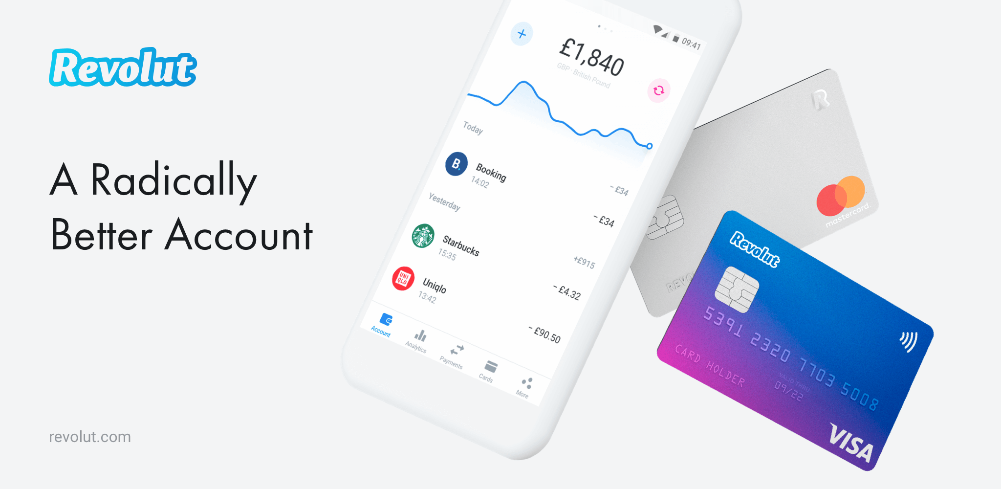 What is Revolut Review